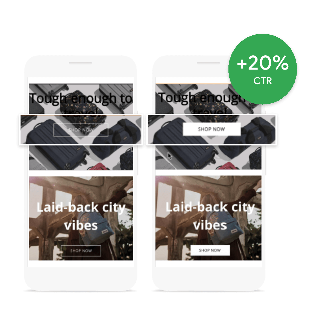 Eastpak improving the color contrast of their main call to action lead to a 20% increase in click through rate.(Source: Google)